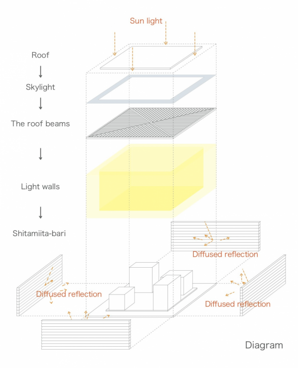 home-insulation-diagram-600x741